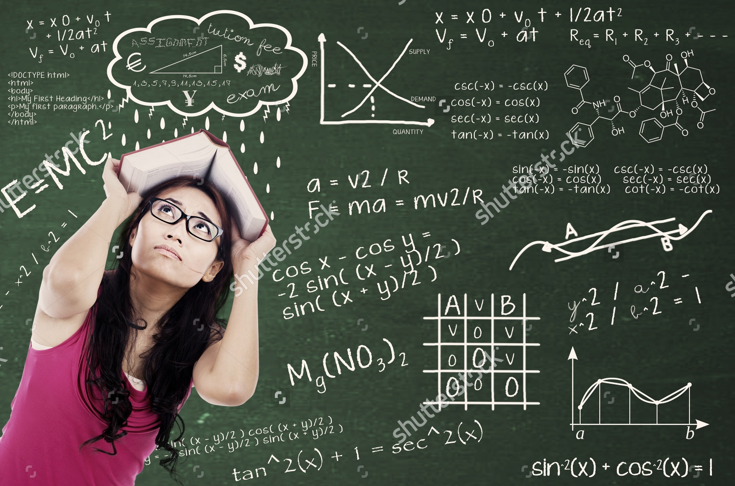 stock-photo-confused-college-student-with-formulas-on-the-blackboard-and-covering-her-head-by-textbook-shot-at-111948635